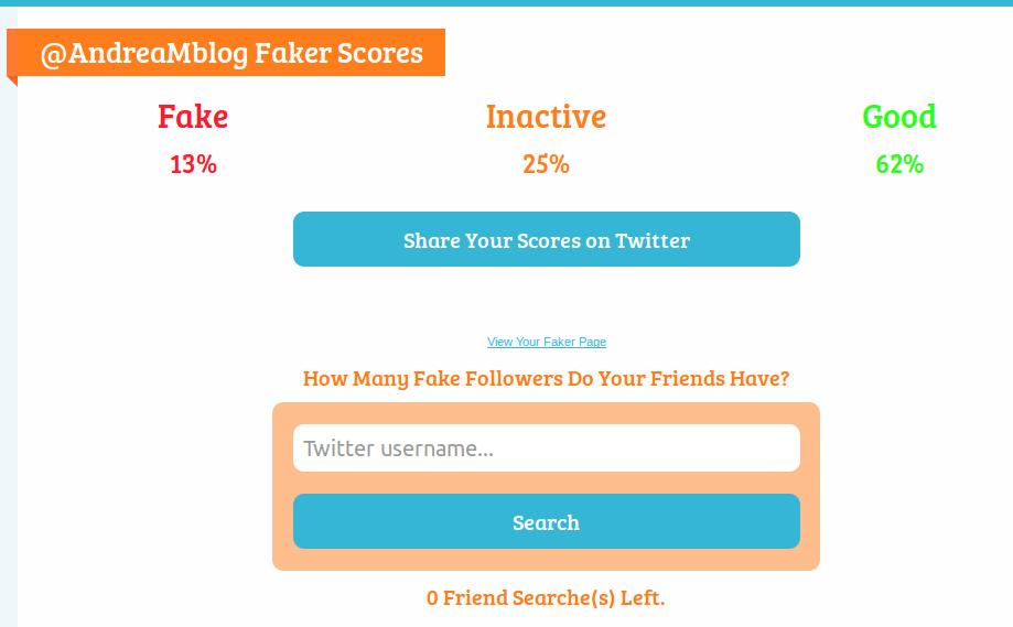 Finti Followers Su Twitter